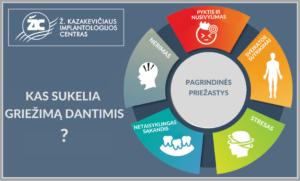 odontologijos klinika marijampolė kazakevičiaus